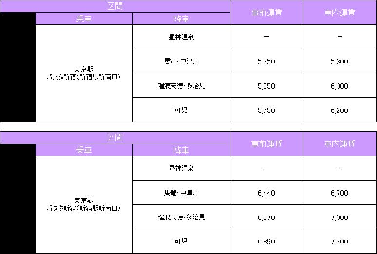 Chuo Liner Nagoya-go