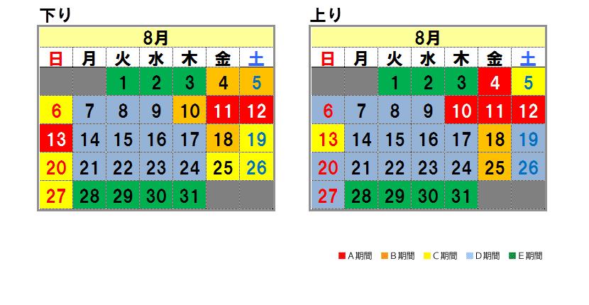 Nagoya system Fares calendar August