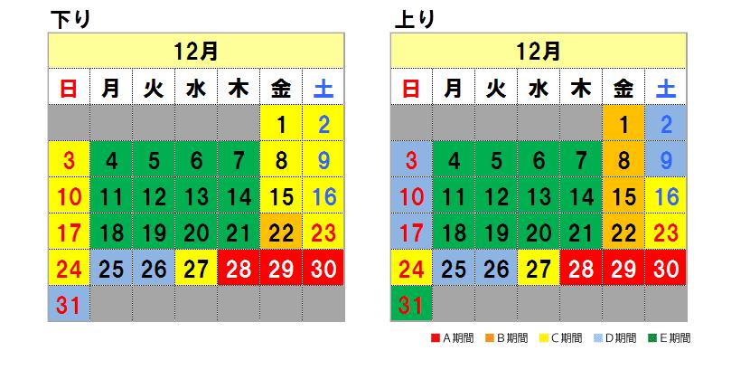 Nagoya system Fares calendar December