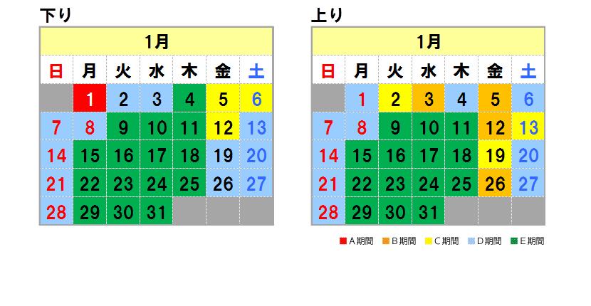 Nagoya system Fares calendar January